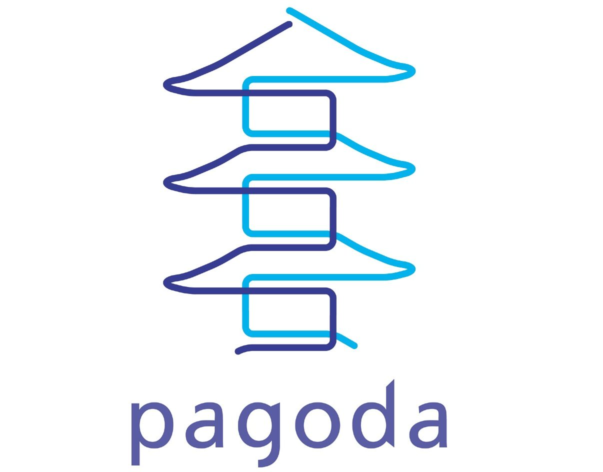 Pagoda Training Ltd